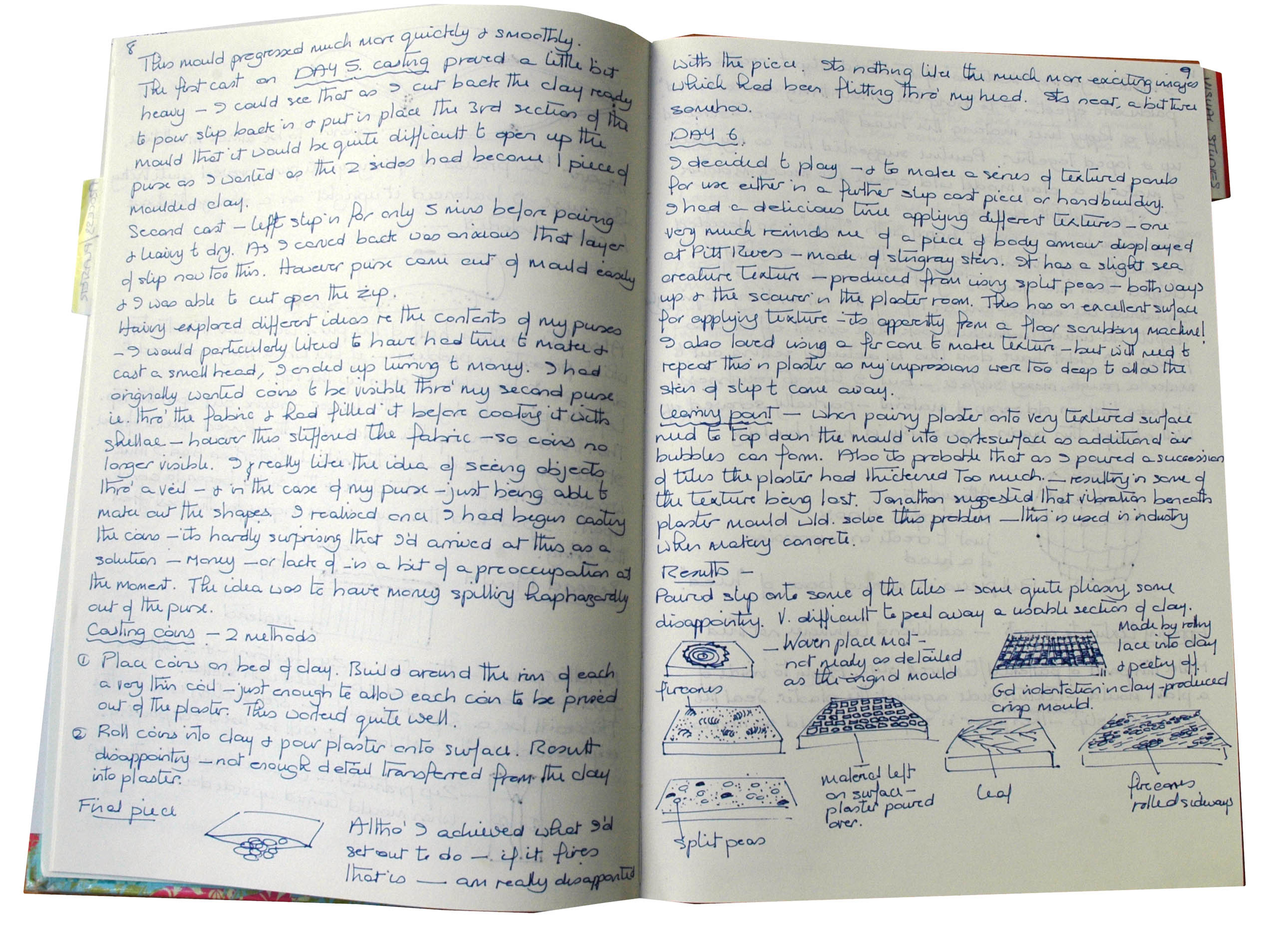 Writing your thoughts in a journal